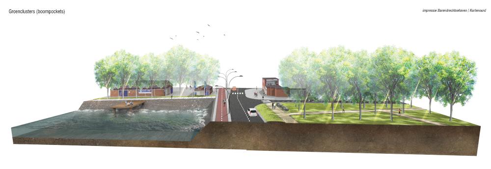projet port of rotterdam 1